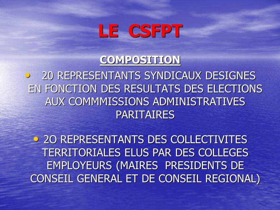 LE CSFPT COMPOSITION. 20 REPRESENTANTS SYNDICAUX DESIGNES EN FONCTION DES RESULTATS DES ELECTIONS AUX COMMMISSIONS ADMINISTRATIVES PARITAIRES.