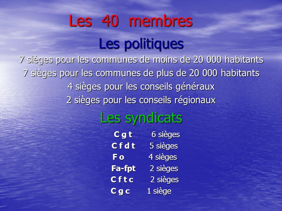 Les 40 membres Les politiques Les syndicats