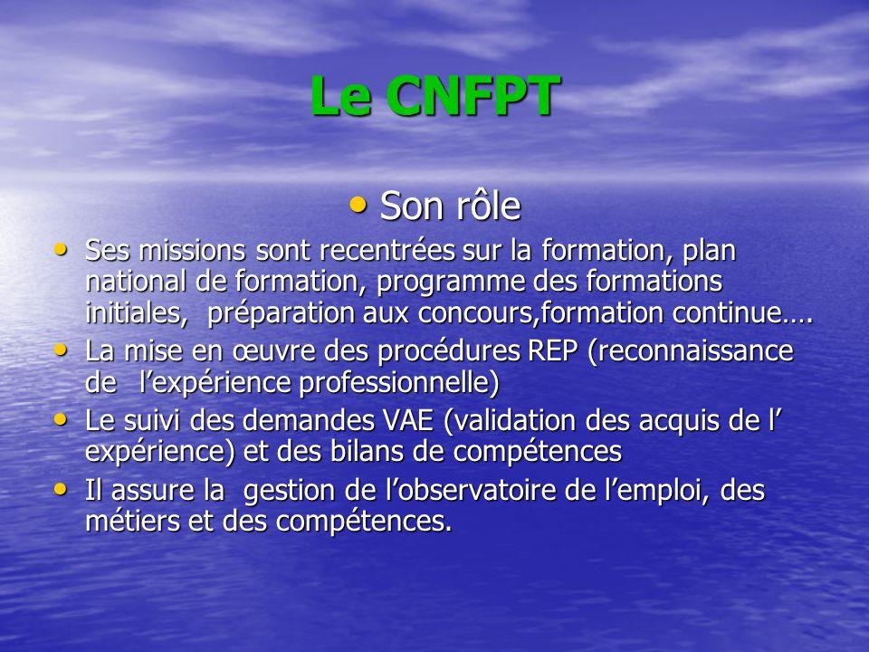 Le CNFPT Son rôle.