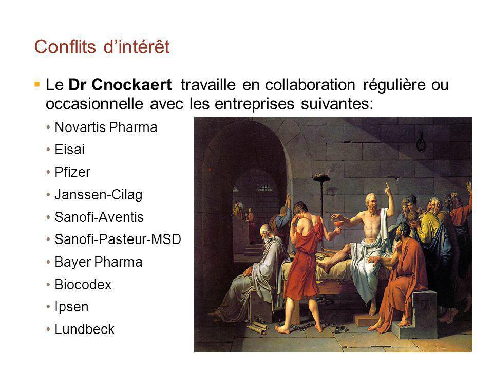 Conflits d'intérêt Le Dr Cnockaert travaille en collaboration régulière ou occasionnelle avec les entreprises suivantes: