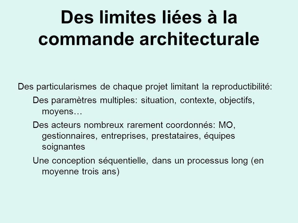 Des limites liées à la commande architecturale