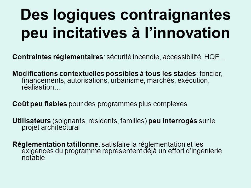 Des logiques contraignantes peu incitatives à l'innovation