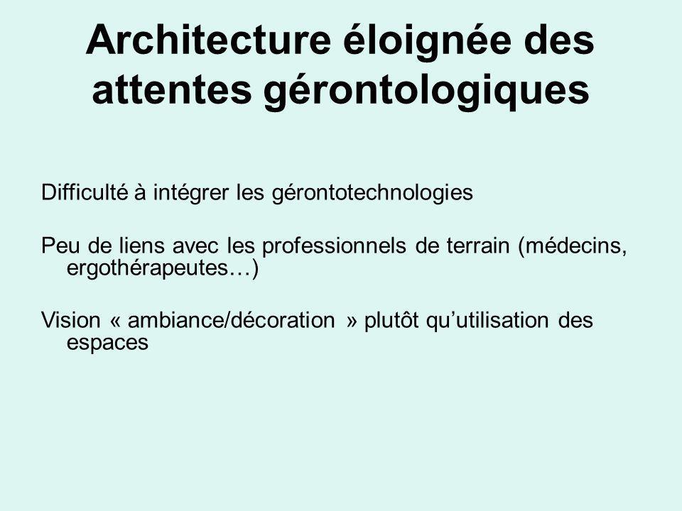 Architecture éloignée des attentes gérontologiques