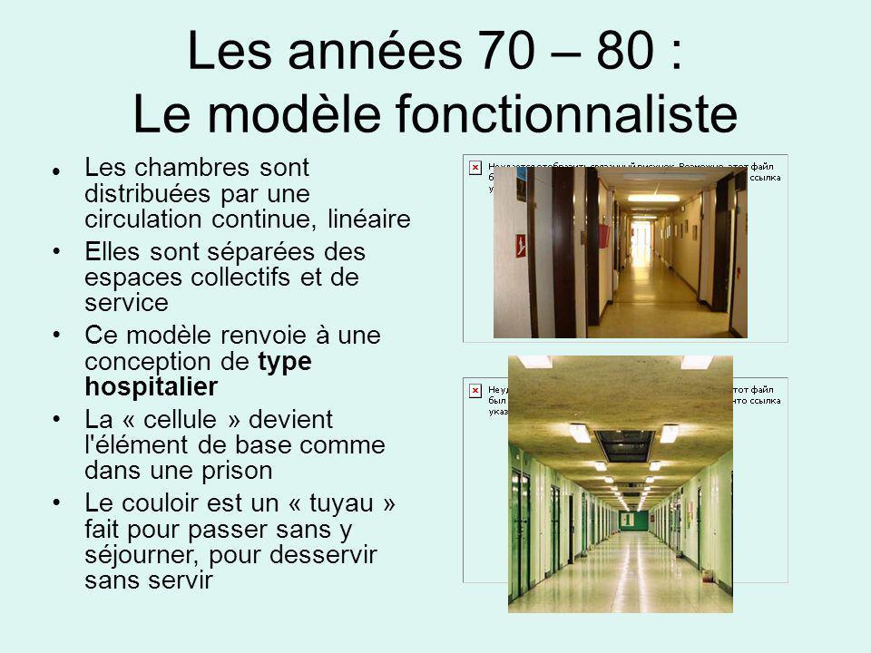 Les années 70 – 80 : Le modèle fonctionnaliste