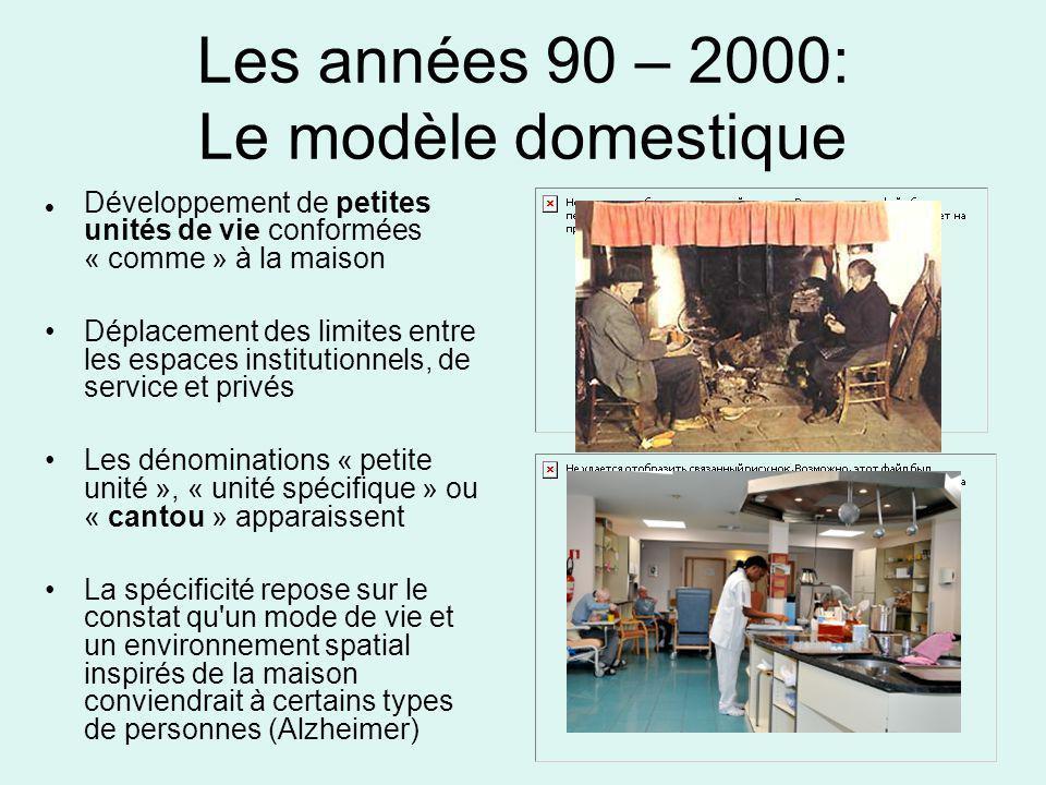 Les années 90 – 2000: Le modèle domestique