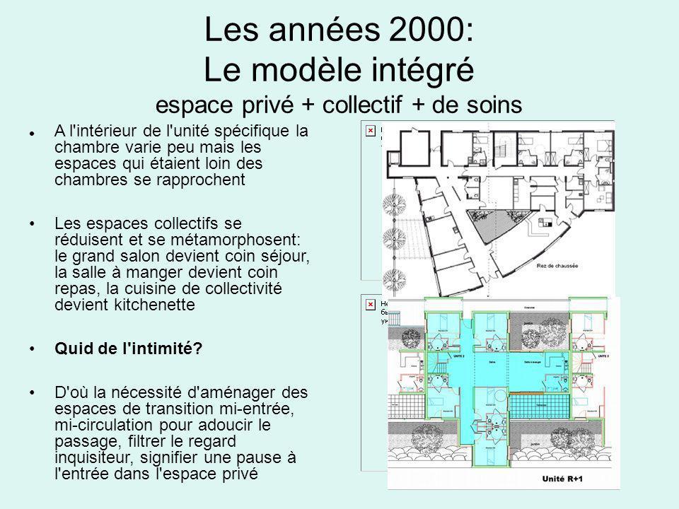 Les années 2000: Le modèle intégré espace privé + collectif + de soins