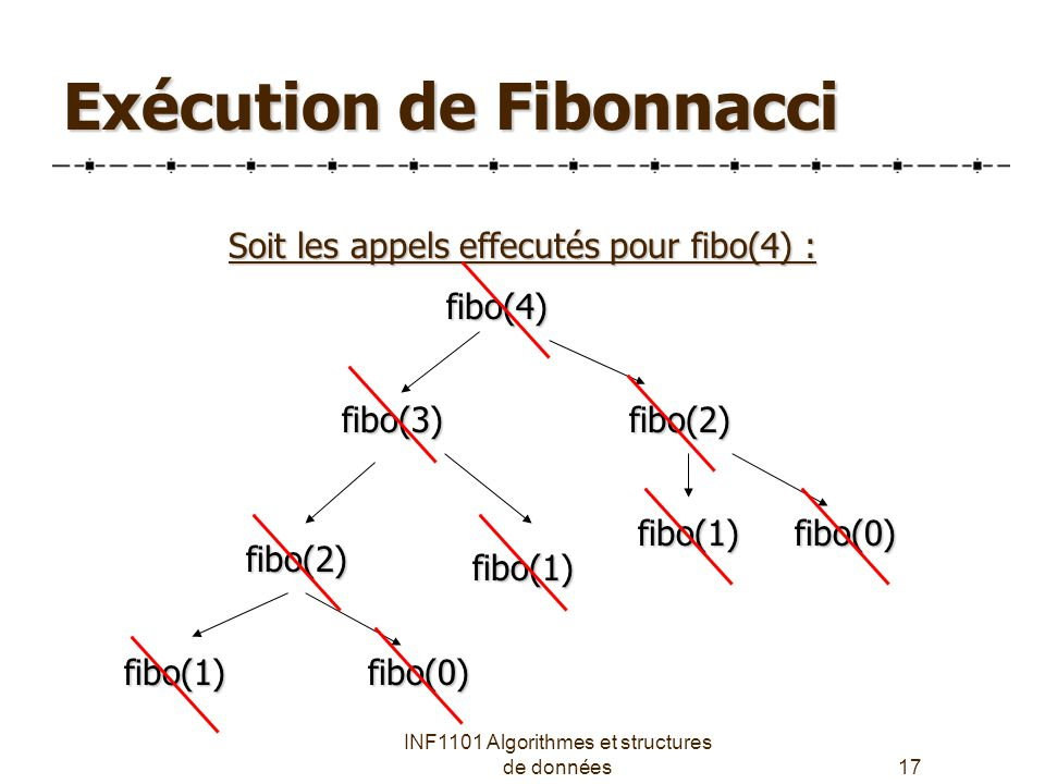 Exécution de Fibonnacci
