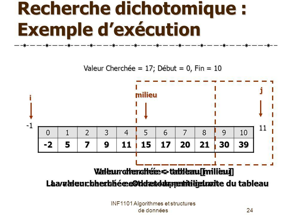 Recherche dichotomique : Exemple d'exécution