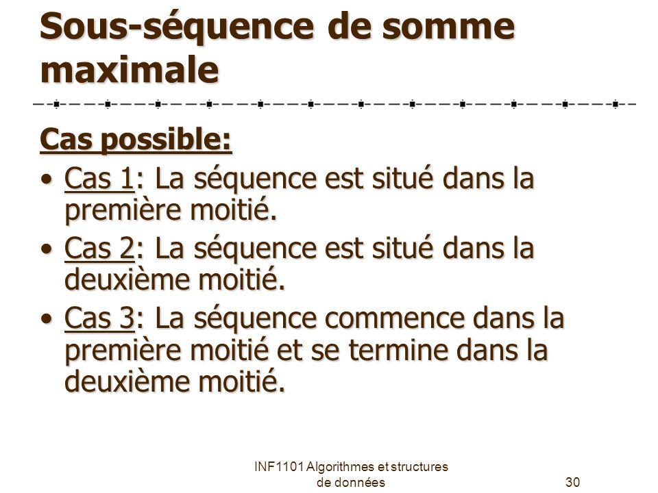 Sous-séquence de somme maximale