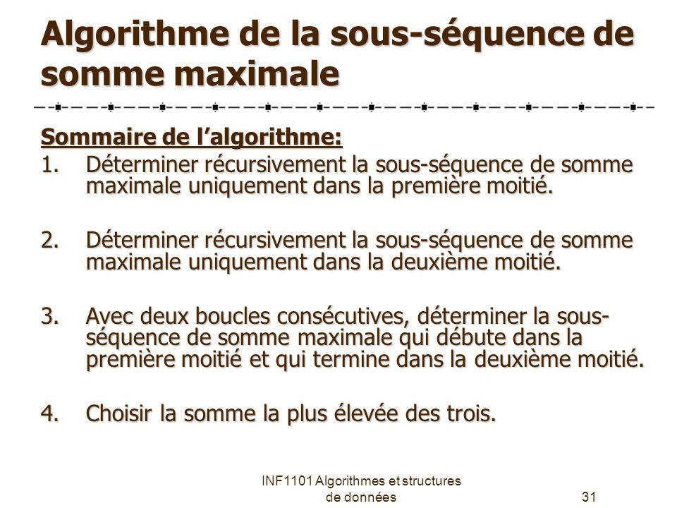 Algorithme de la sous-séquence de somme maximale
