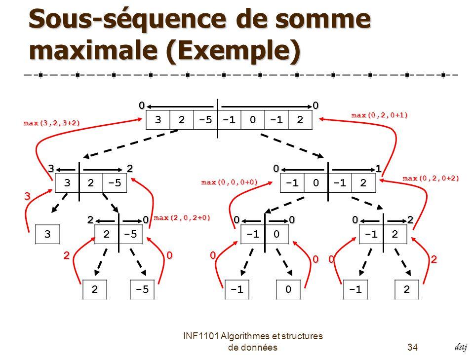 Sous-séquence de somme maximale (Exemple)