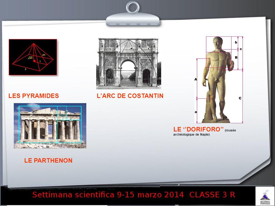 LE ''DORIFORO'' (musée archéologique de Naple)