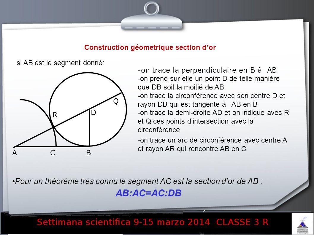 Pour un théorème très connu le segment AC est la section d'or de AB :