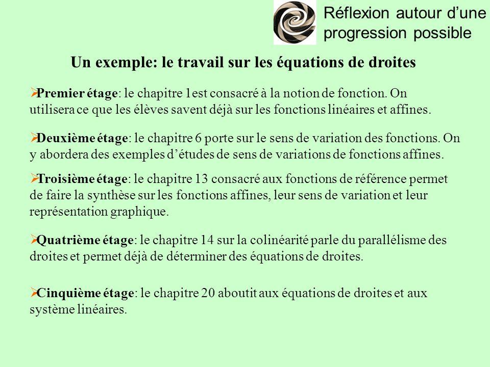 Un exemple: le travail sur les équations de droites