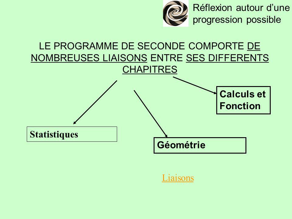 LE PROGRAMME DE SECONDE COMPORTE DE NOMBREUSES LIAISONS ENTRE SES DIFFERENTS CHAPITRES