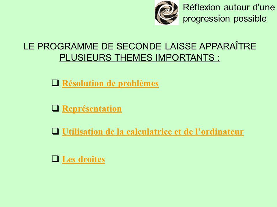 LE PROGRAMME DE SECONDE LAISSE APPARAÎTRE PLUSIEURS THEMES IMPORTANTS :