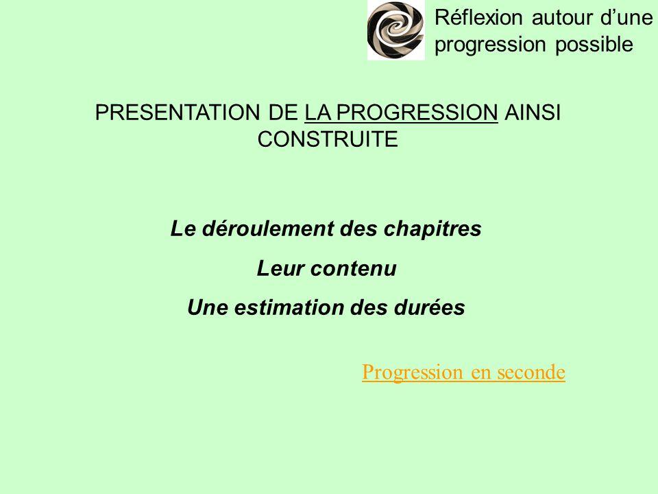 Le déroulement des chapitres Une estimation des durées