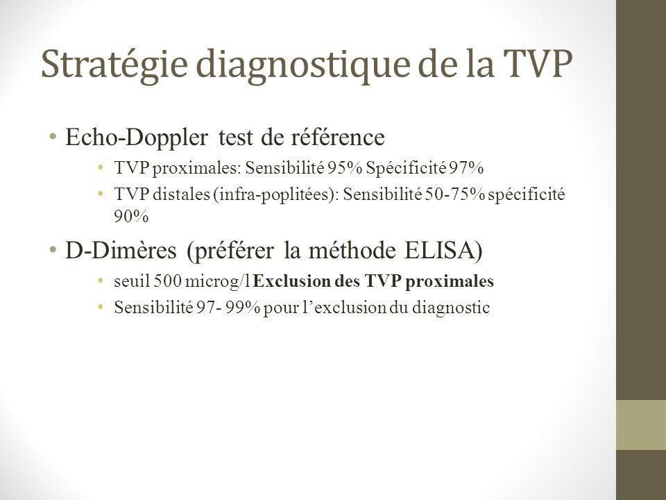 Stratégie diagnostique de la TVP