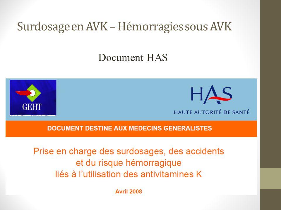 Surdosage en AVK – Hémorragies sous AVK