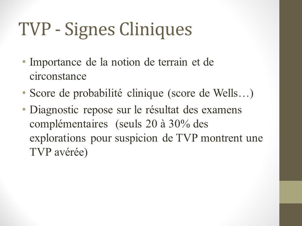 TVP - Signes Cliniques Importance de la notion de terrain et de circonstance. Score de probabilité clinique (score de Wells…)