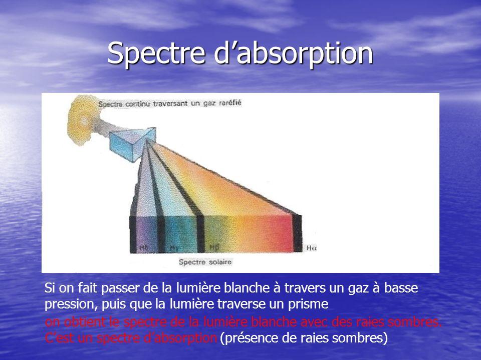 Spectre d'absorption Si on fait passer de la lumière blanche à travers un gaz à basse pression, puis que la lumière traverse un prisme.