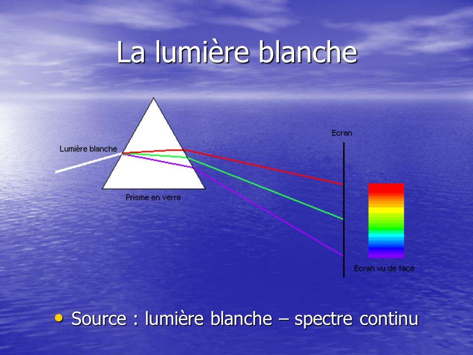 Source : lumière blanche – spectre continu