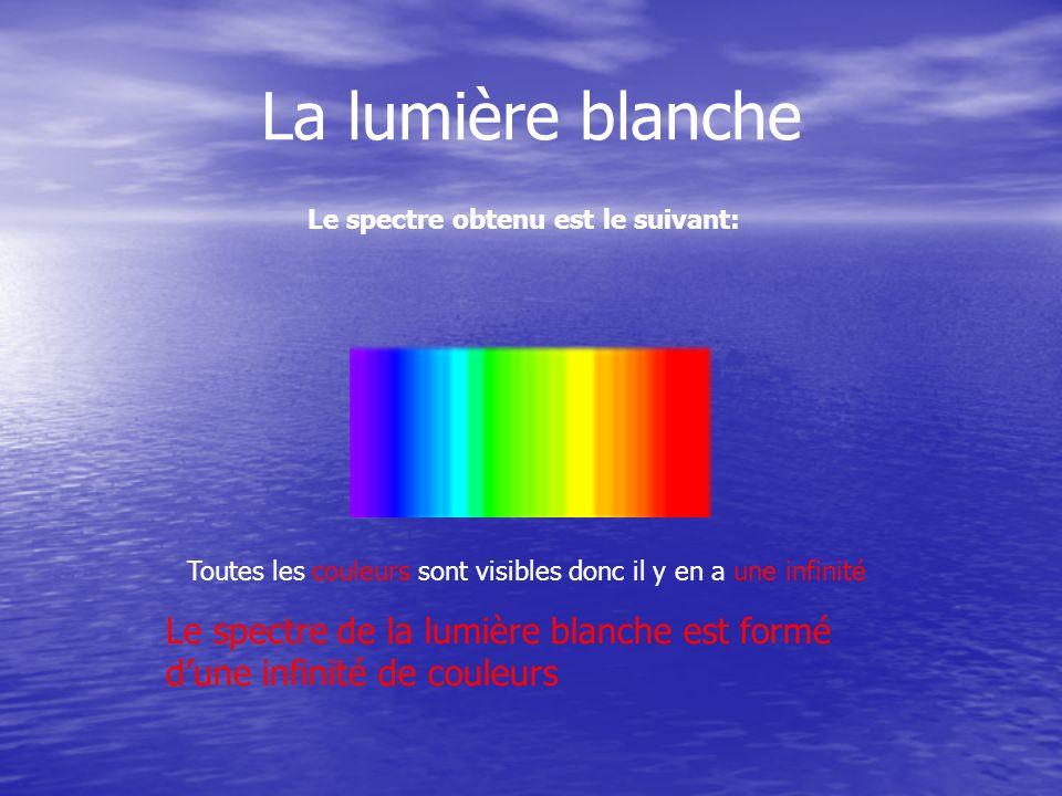 La lumière blanche Le spectre obtenu est le suivant: Toutes les couleurs sont visibles donc il y en a une infinité.
