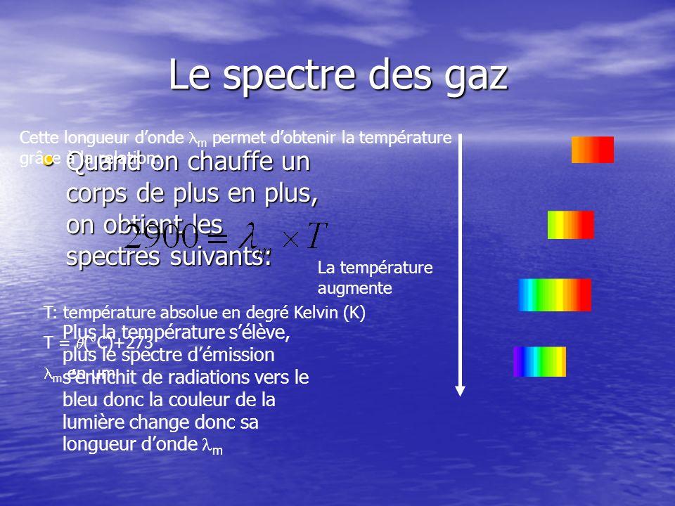 Le spectre des gaz Cette longueur d'onde lm permet d'obtenir la température grâce à la relation: