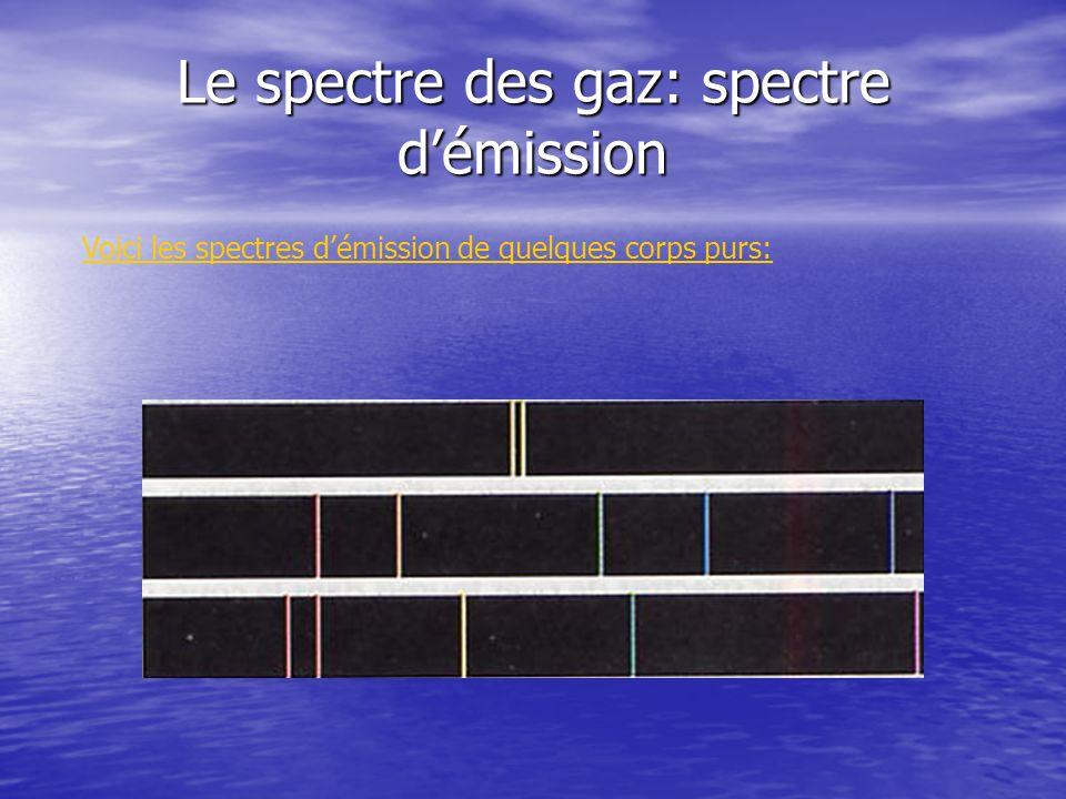 Le spectre des gaz: spectre d'émission