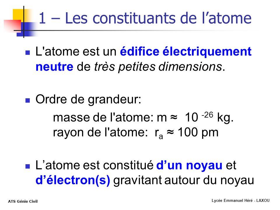1 – Les constituants de l'atome