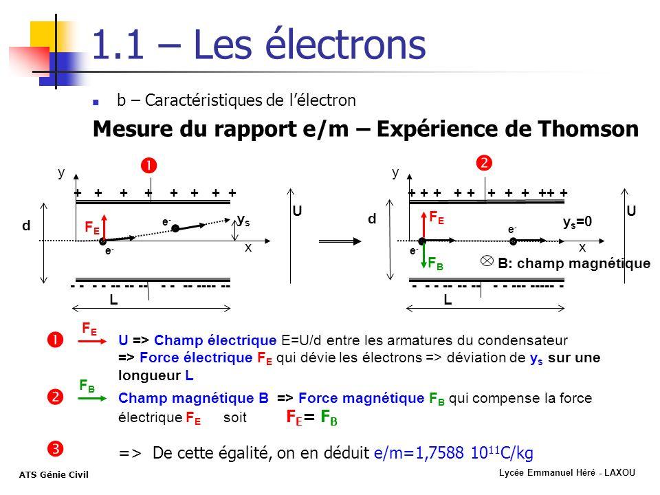 1.1 – Les électrons Mesure du rapport e/m – Expérience de Thomson  