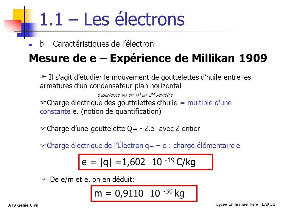 1.1 – Les électrons Mesure de e – Expérience de Millikan 1909