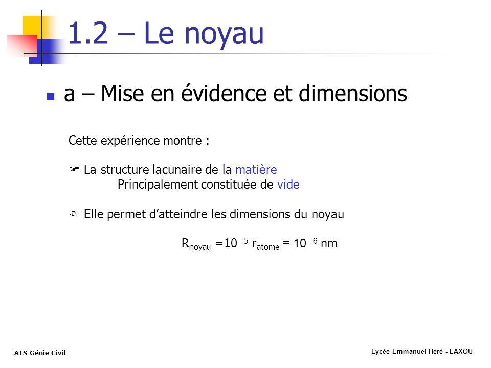 1.2 – Le noyau a – Mise en évidence et dimensions