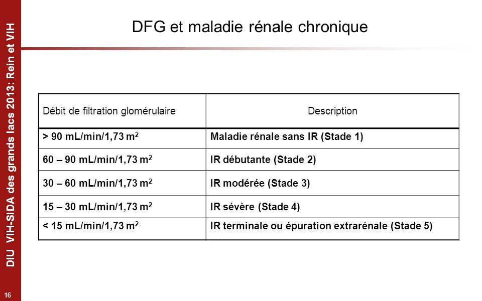 DFG et maladie rénale chronique