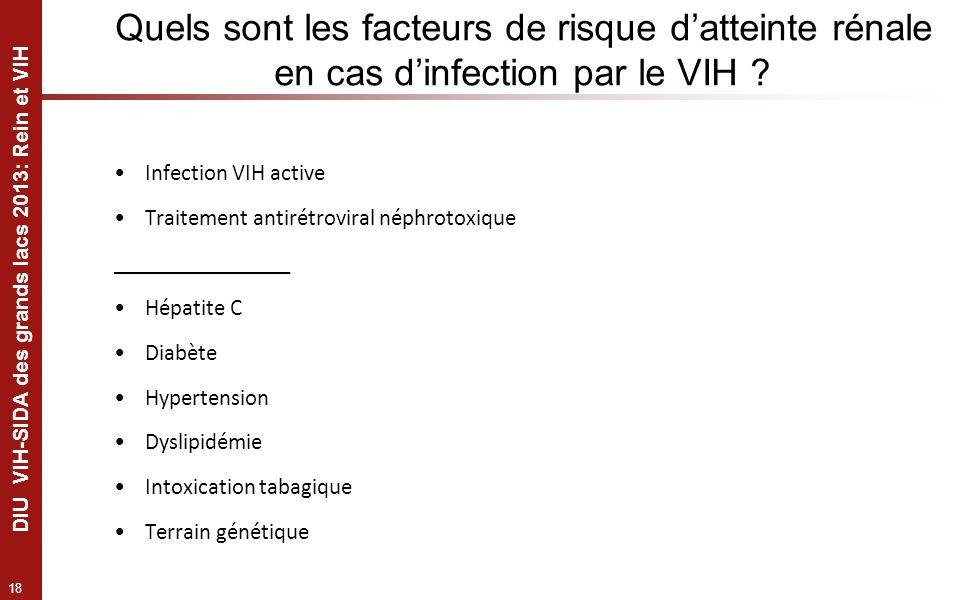 Quels sont les facteurs de risque d'atteinte rénale en cas d'infection par le VIH