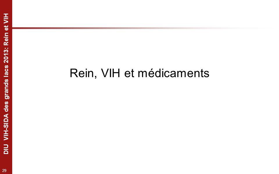 Rein, VIH et médicaments
