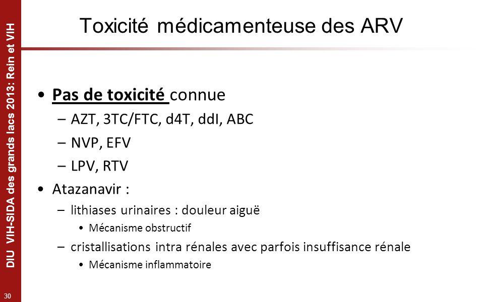 Toxicité médicamenteuse des ARV