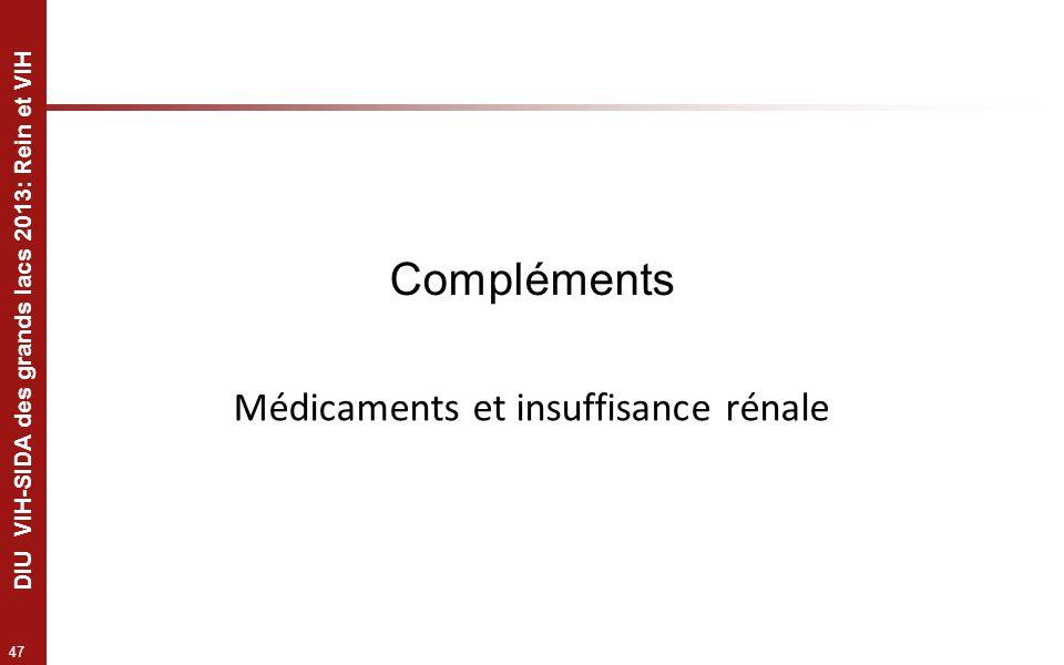 Médicaments et insuffisance rénale