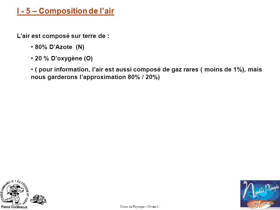 I - 5 – Composition de l'air