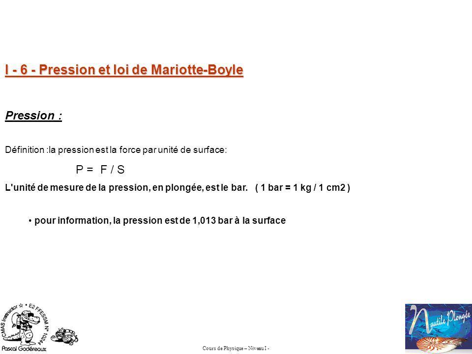 I - 6 - Pression et loi de Mariotte-Boyle