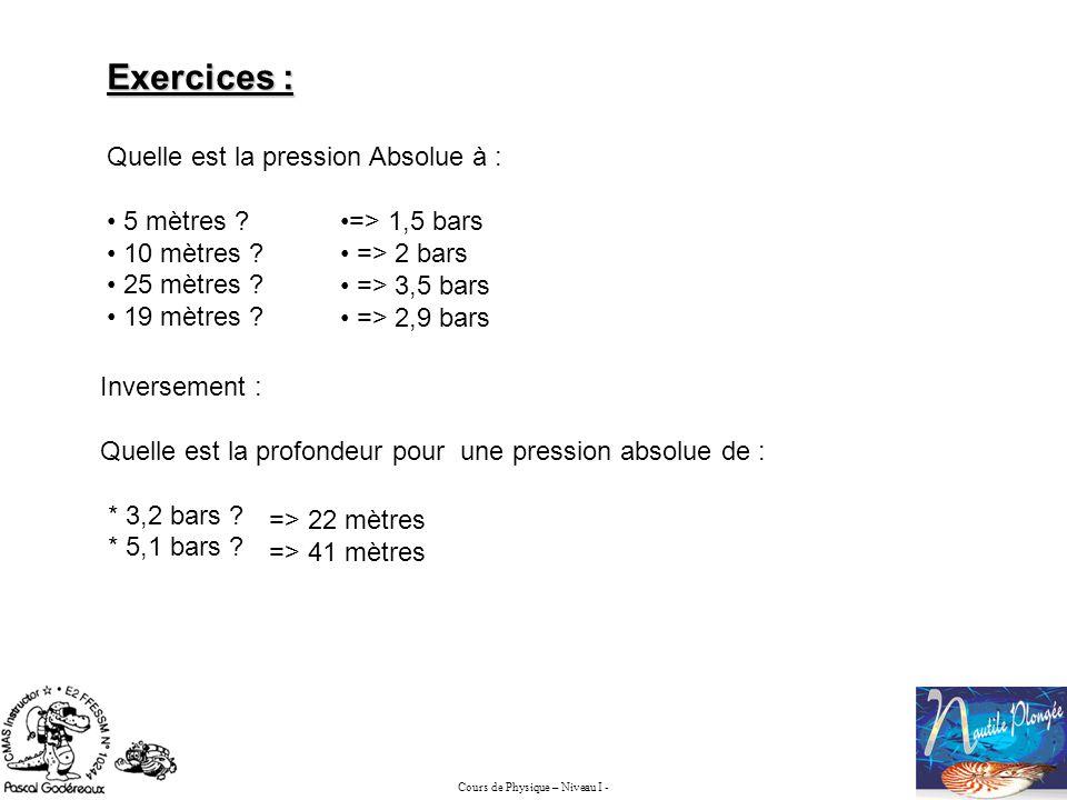 Exercices : Quelle est la pression Absolue à : 5 mètres 10 mètres