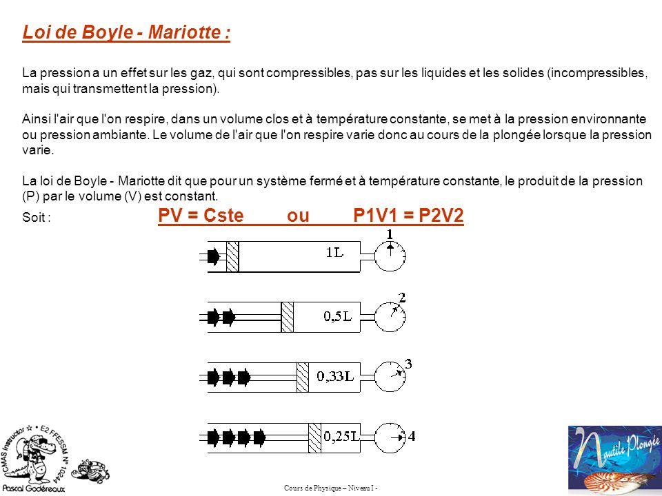Loi de Boyle - Mariotte :