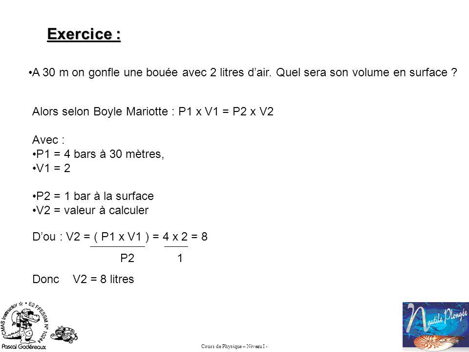 Exercice : A 30 m on gonfle une bouée avec 2 litres d'air. Quel sera son volume en surface Alors selon Boyle Mariotte : P1 x V1 = P2 x V2.