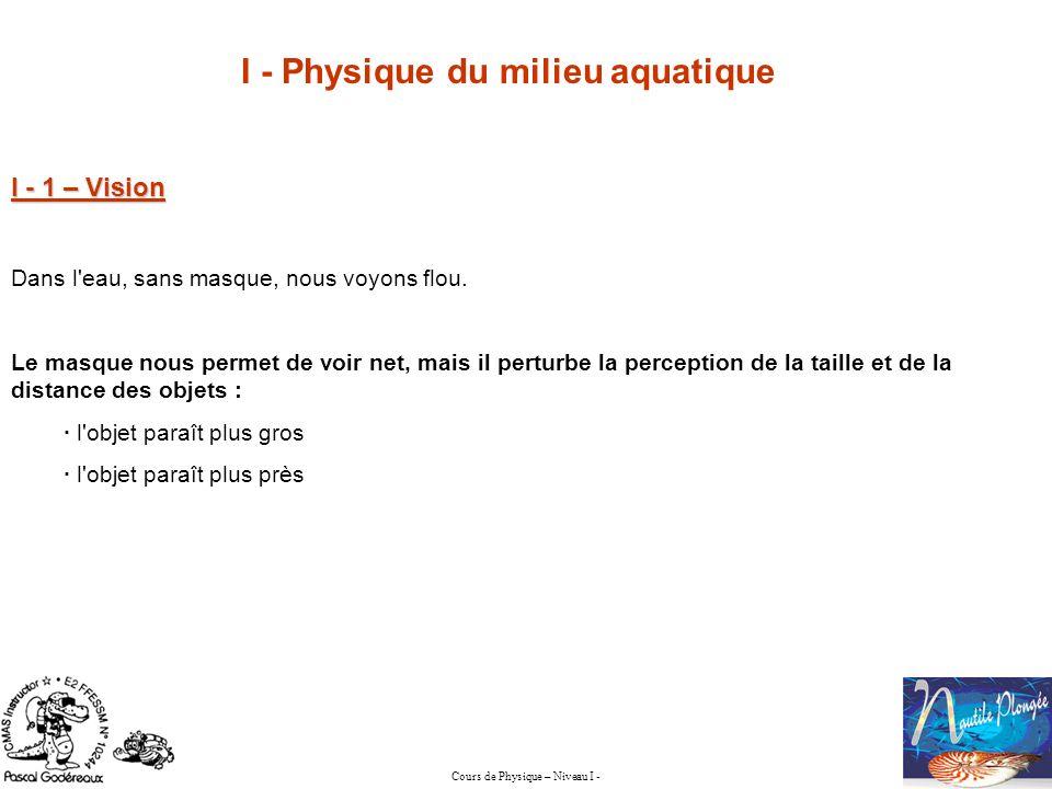 I - Physique du milieu aquatique