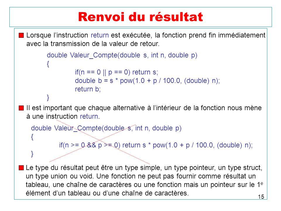 Renvoi du résultat Lorsque l'instruction return est exécutée, la fonction prend fin immédiatement. avec la transmission de la valeur de retour.