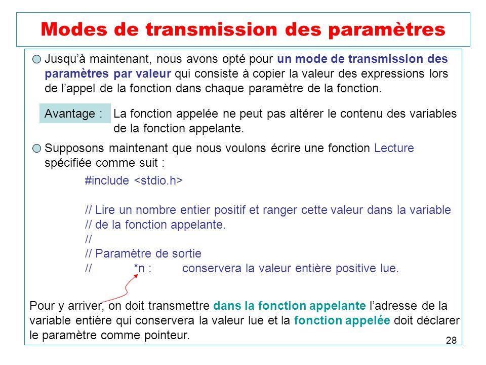 Modes de transmission des paramètres