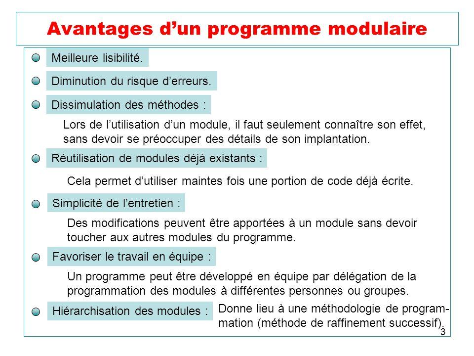 Avantages d'un programme modulaire