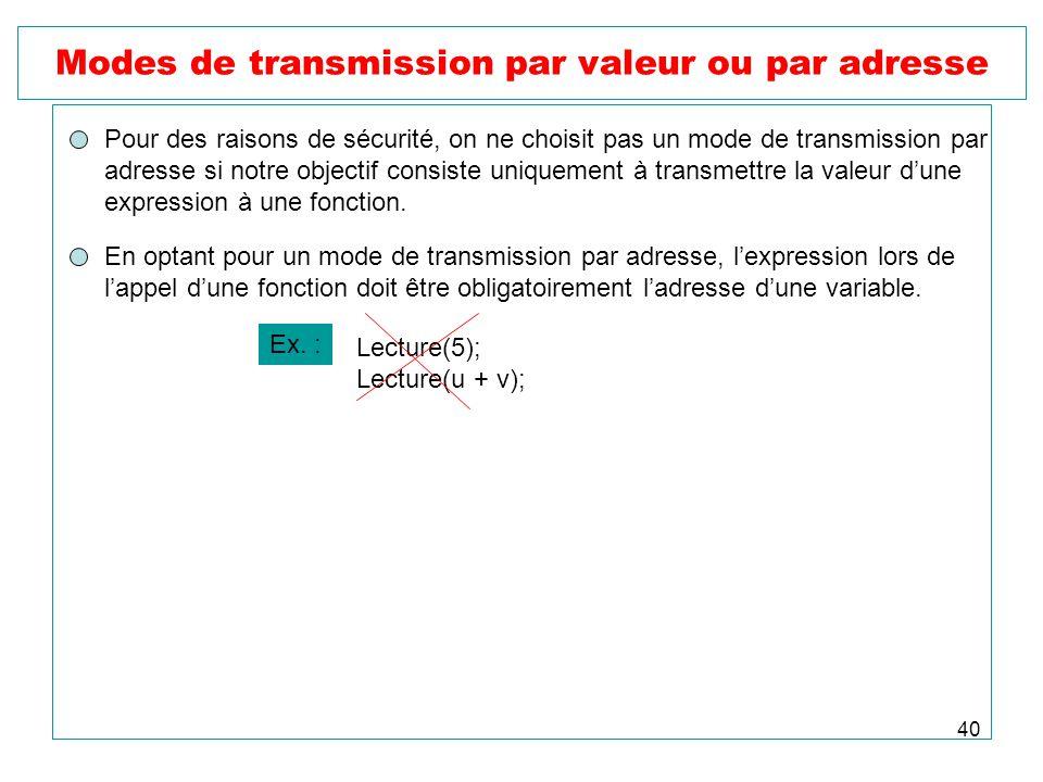 Modes de transmission par valeur ou par adresse
