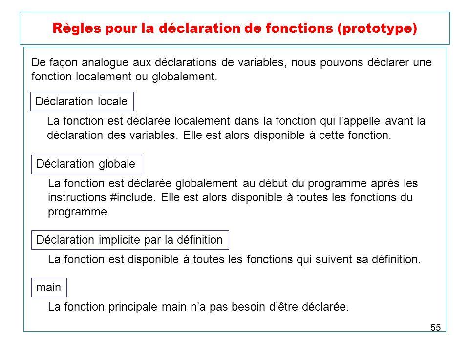 Règles pour la déclaration de fonctions (prototype)
