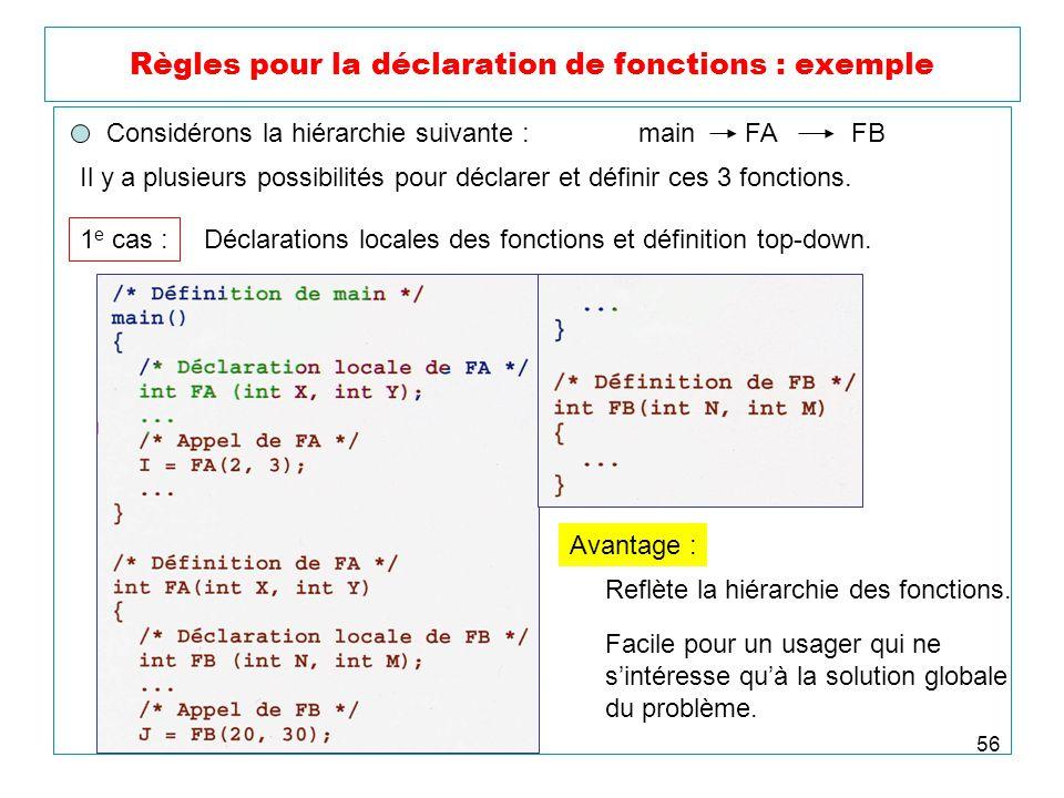 Règles pour la déclaration de fonctions : exemple